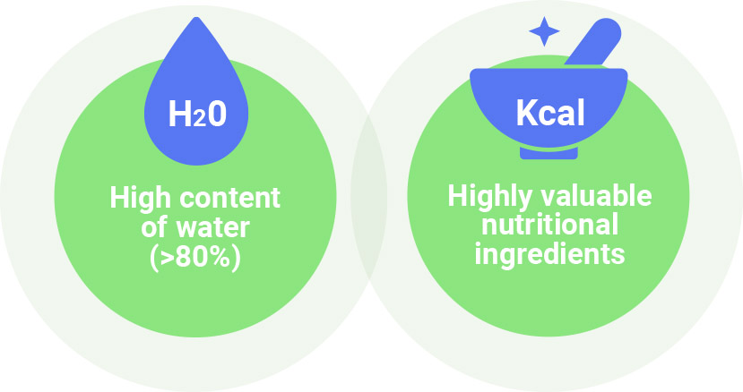 Graphic H2O/KCal - DRALOD
